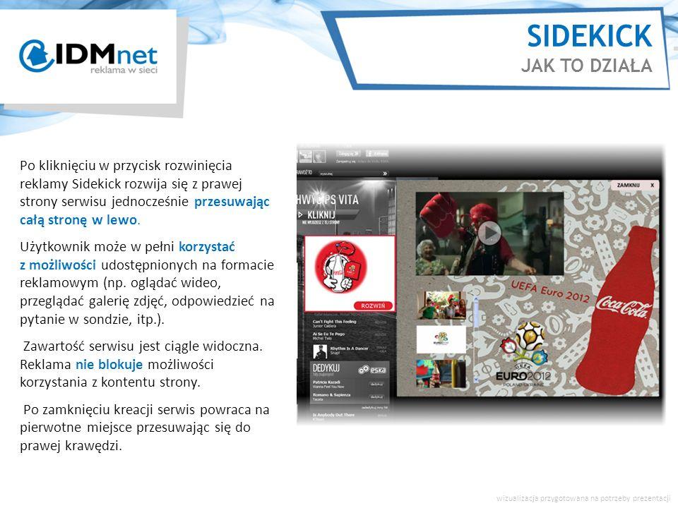 Po kliknięciu w przycisk rozwinięcia reklamy Sidekick rozwija się z prawej strony serwisu jednocześnie przesuwając całą stronę w lewo. Użytkownik może