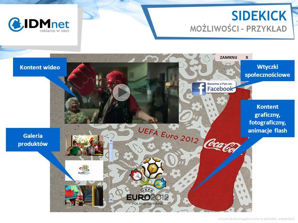 SIDEKICK MOŻLIWOŚCI - PRZYKŁAD wizualizacja przygotowana na potrzeby prezentacji Kontent wideo Wtyczki społecznościowe Galeria produktów Kontent grafi