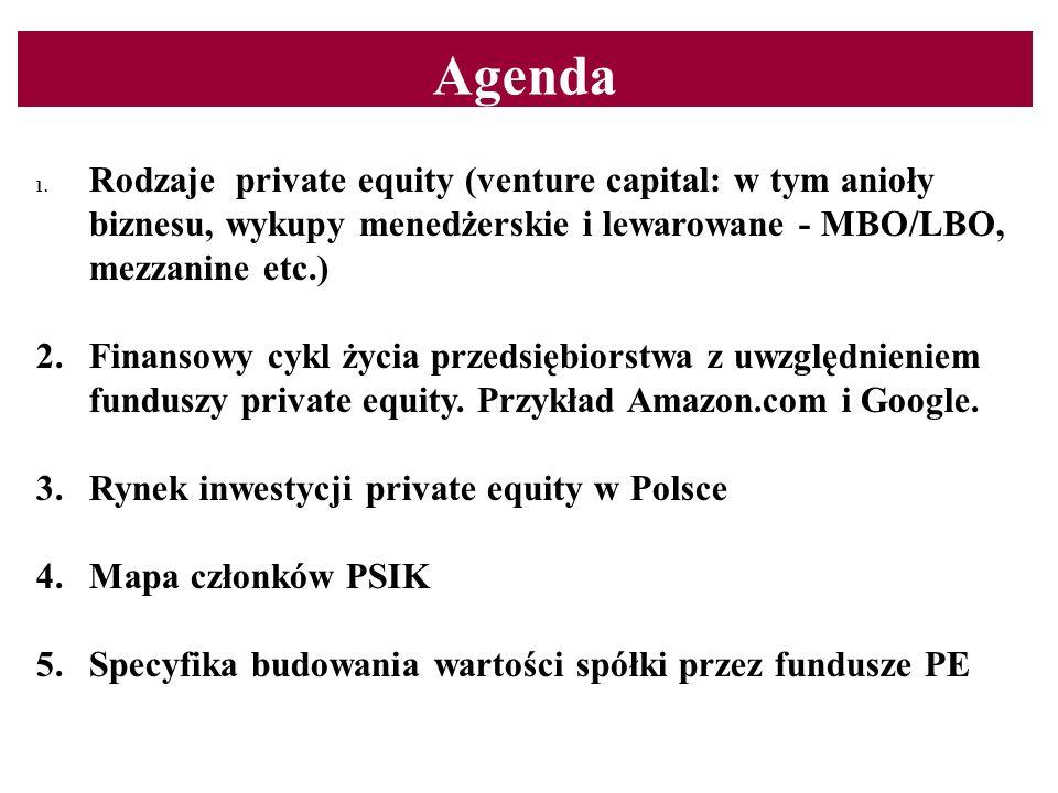 Agenda 1. Rodzaje private equity (venture capital: w tym anioły biznesu, wykupy menedżerskie i lewarowane - MBO/LBO, mezzanine etc.) 2. Finansowy cykl
