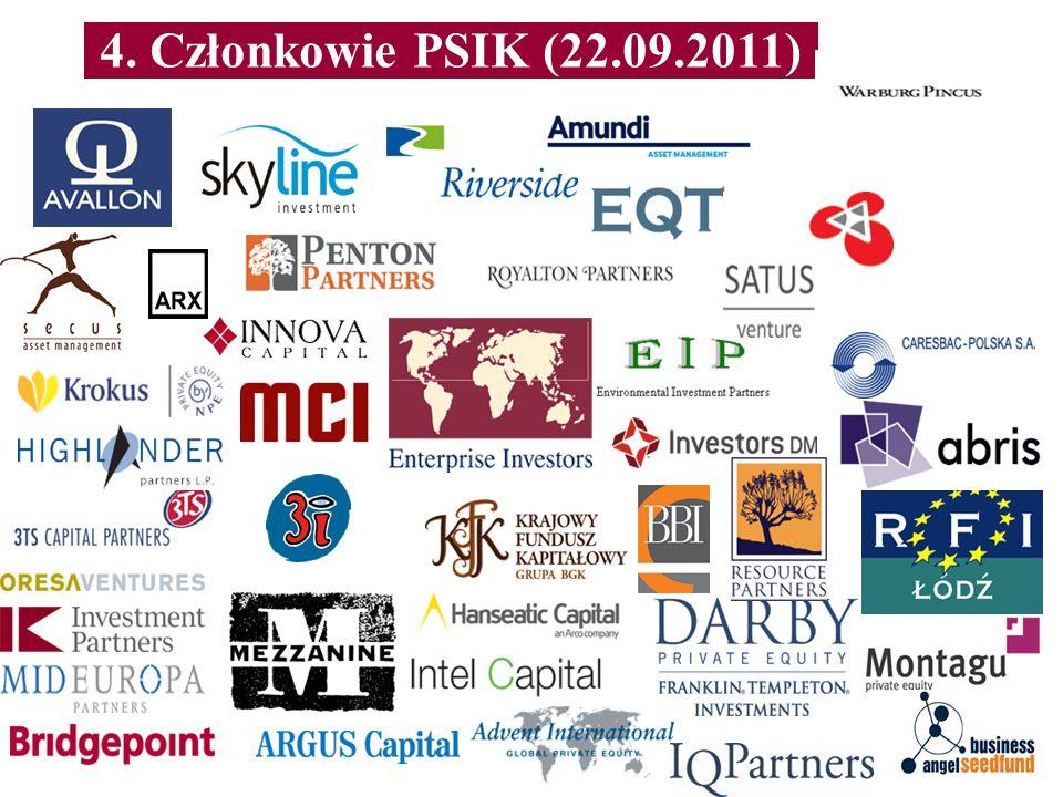 4. Członkowie PSIK (22.09.2011) Content line