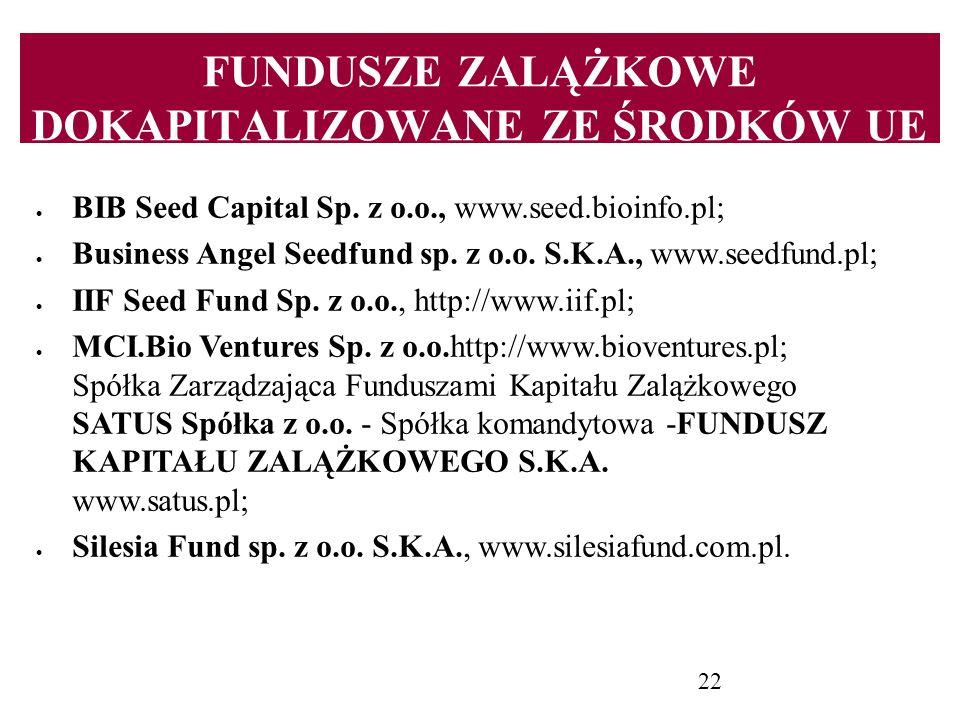 22 FUNDUSZE ZALĄŻKOWE DOKAPITALIZOWANE ZE ŚRODKÓW UE BIB Seed Capital Sp. z o.o., www.seed.bioinfo.pl; Business Angel Seedfund sp. z o.o. S.K.A., www.
