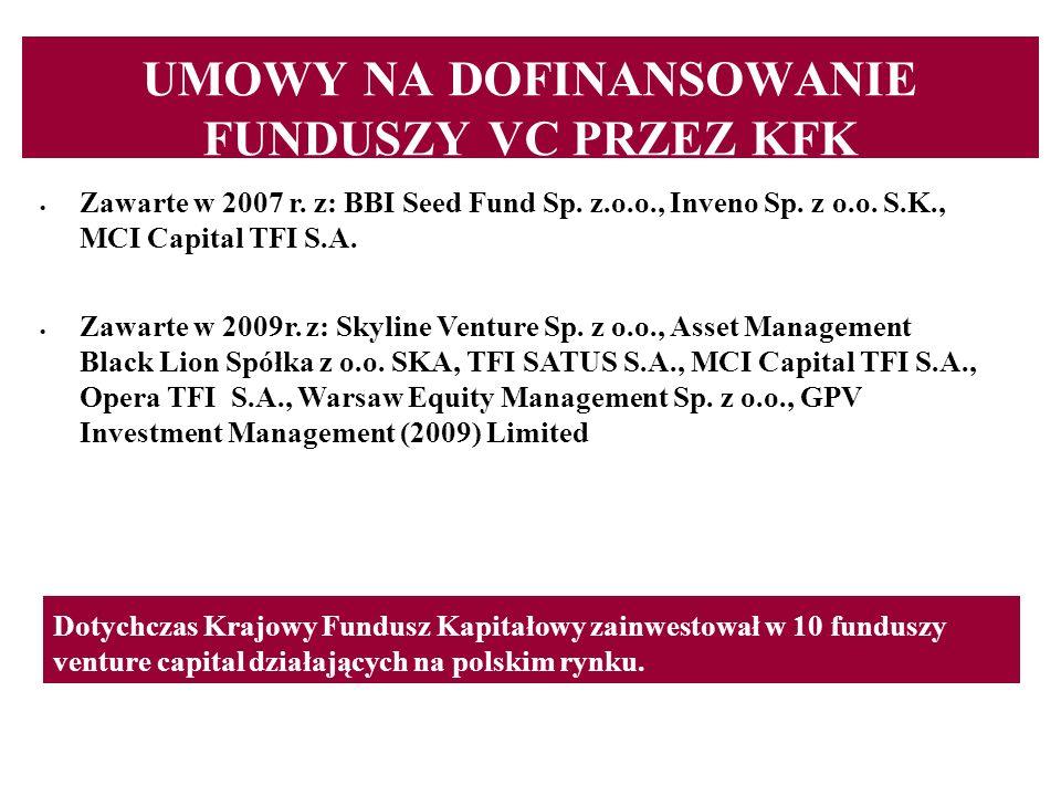 UMOWY NA DOFINANSOWANIE FUNDUSZY VC PRZEZ KFK Zawarte w 2007 r. z: BBI Seed Fund Sp. z.o.o., Inveno Sp. z o.o. S.K., MCI Capital TFI S.A. Zawarte w 20