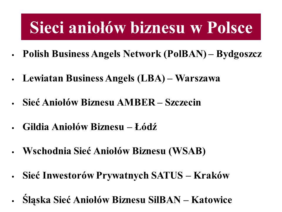 Sieci aniołów biznesu w Polsce Polish Business Angels Network (PolBAN) – Bydgoszcz Lewiatan Business Angels (LBA) – Warszawa Sieć Aniołów Biznesu AMBE