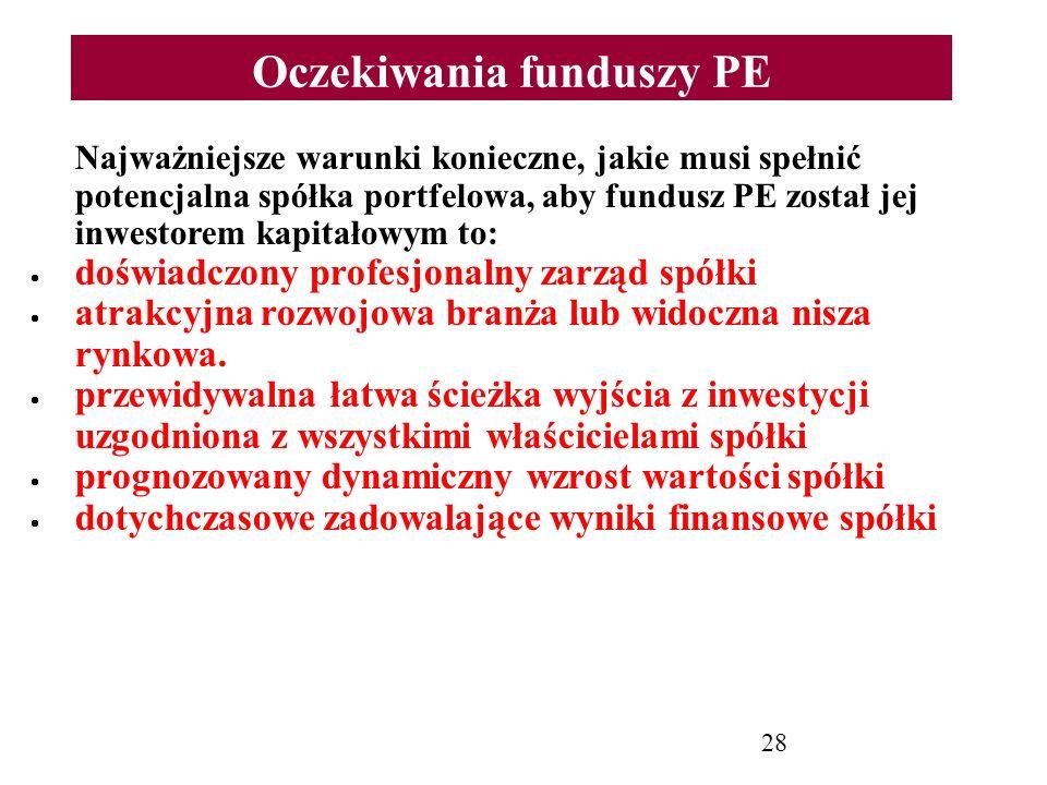 28 Najważniejsze warunki konieczne, jakie musi spełnić potencjalna spółka portfelowa, aby fundusz PE został jej inwestorem kapitałowym to: doświadczon