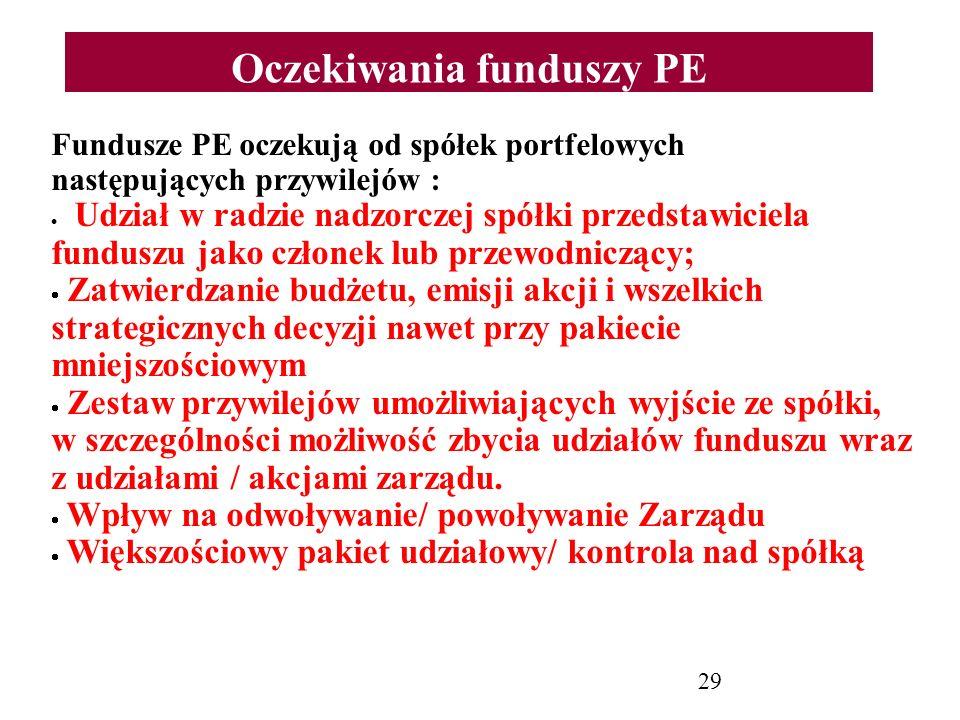 29 Oczekiwania funduszy PE Fundusze PE oczekują od spółek portfelowych następujących przywilejów : Udział w radzie nadzorczej spółki przedstawiciela f