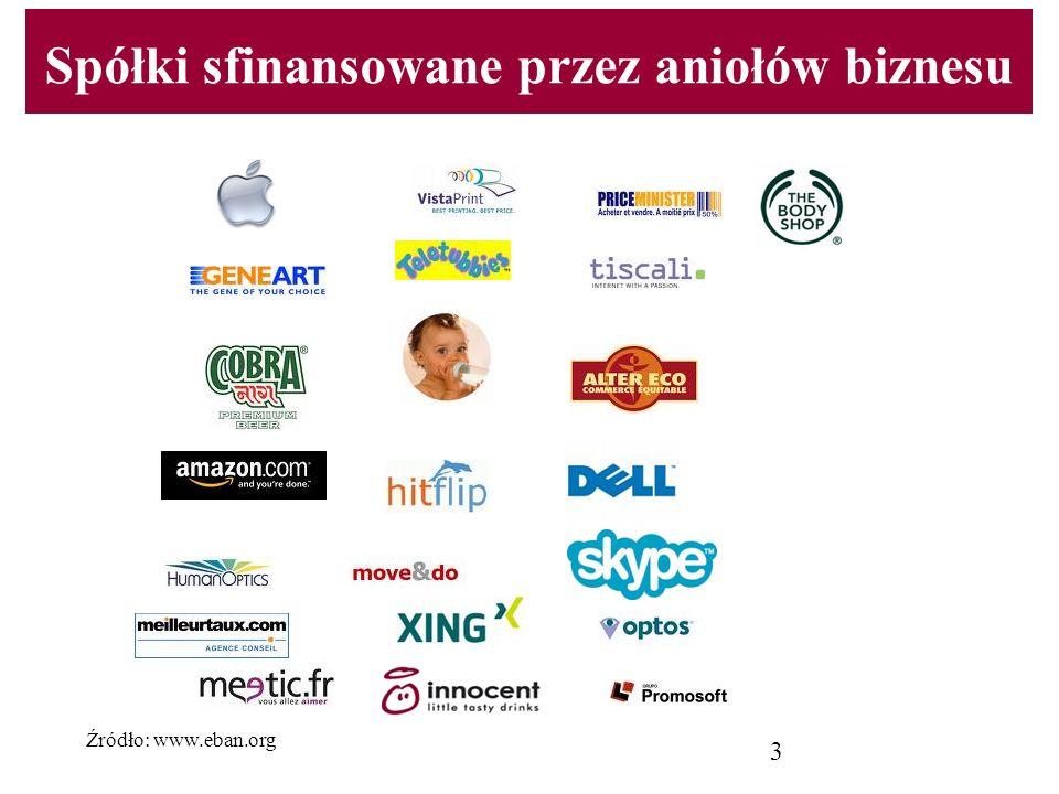 Spółki sfinansowane przez aniołów biznesu 3 Źródło: www.eban.org