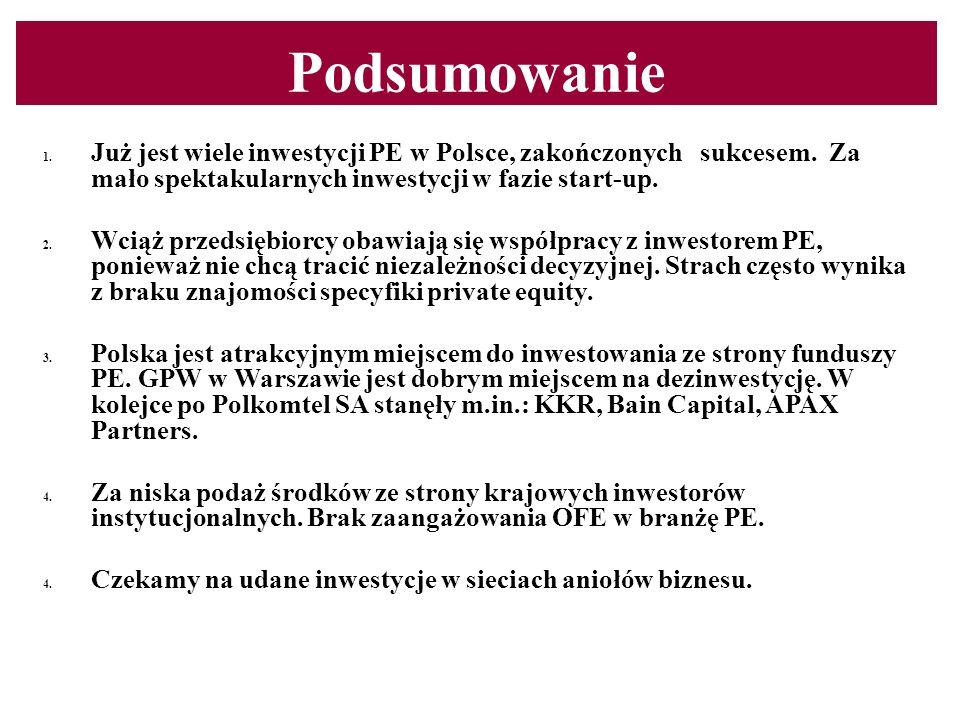 Podsumowanie 1. Już jest wiele inwestycji PE w Polsce, zakończonych sukcesem. Za mało spektakularnych inwestycji w fazie start-up. 2. Wciąż przedsiębi