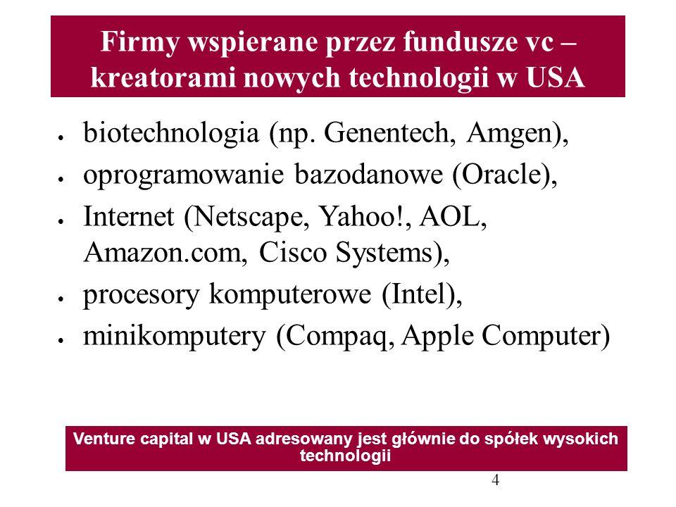 4 Firmy wspierane przez fundusze vc – kreatorami nowych technologii w USA biotechnologia (np. Genentech, Amgen), oprogramowanie bazodanowe (Oracle), I
