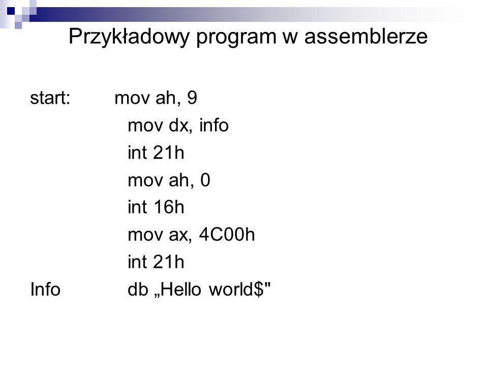 Przykładowy program w assemblerze start: mov ah, 9 mov dx, info int 21h mov ah, 0 int 16h mov ax, 4C00h int 21h Infodb Hello world$
