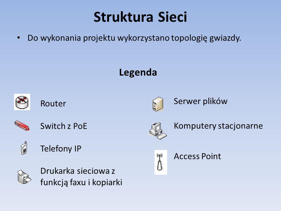 Struktura Sieci Do wykonania projektu wykorzystano topologię gwiazdy. Legenda Router Switch z PoE Telefony IP Drukarka sieciowa z funkcją faxu i kopia