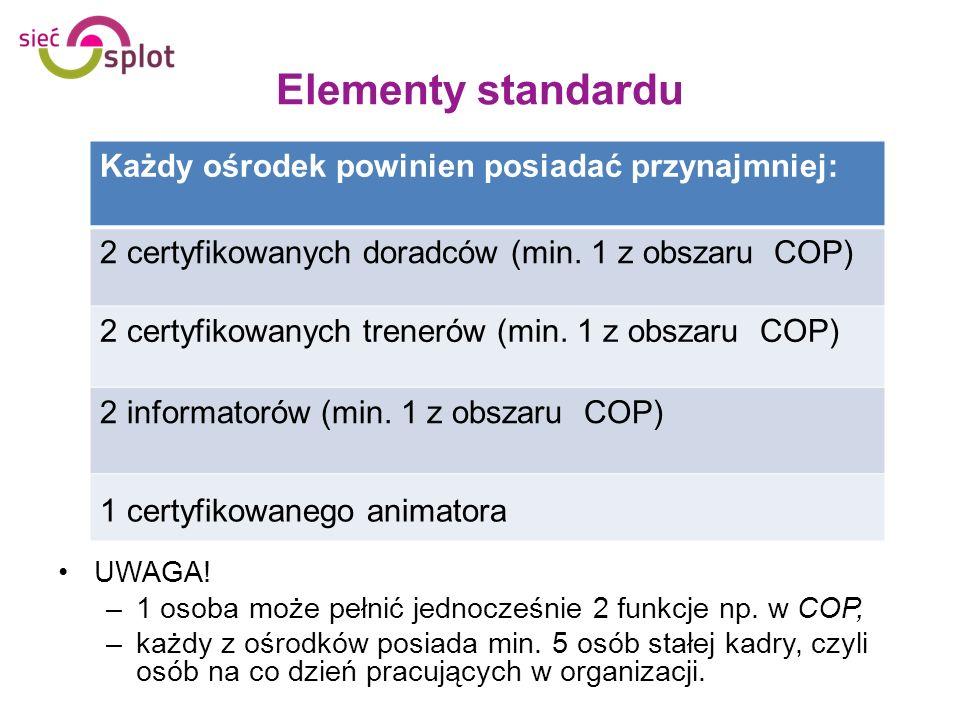 Elementy standardu UWAGA! –1 osoba może pełnić jednocześnie 2 funkcje np. w COP, –każdy z ośrodków posiada min. 5 osób stałej kadry, czyli osób na co