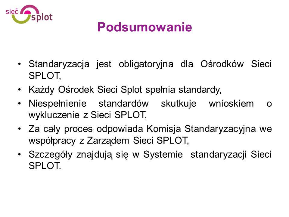 Podsumowanie Standaryzacja jest obligatoryjna dla Ośrodków Sieci SPLOT, Każdy Ośrodek Sieci Splot spełnia standardy, Niespełnienie standardów skutkuje