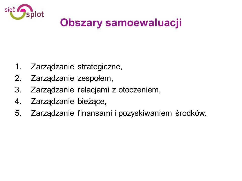 Obszary samoewaluacji 1.Zarządzanie strategiczne, 2.Zarządzanie zespołem, 3.Zarządzanie relacjami z otoczeniem, 4.Zarządzanie bieżące, 5.Zarządzanie f