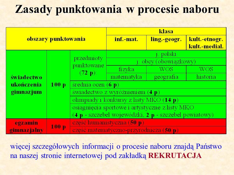 Zasady punktowania w procesie naboru więcej szczegółowych informacji o procesie naboru znajdą Państwo na naszej stronie internetowej pod zakładką REKR