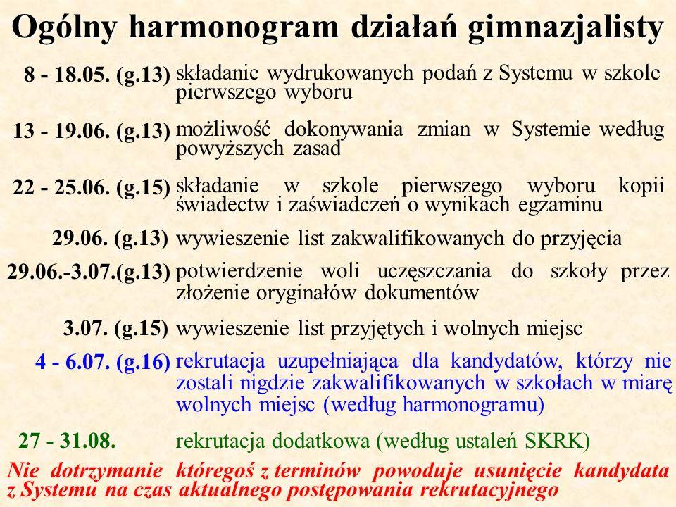Ogólny harmonogram działań gimnazjalisty 8 - 18.05. (g.13) składanie wydrukowanych podań z Systemu w szkole pierwszego wyboru 13 - 19.06. (g.13) możli