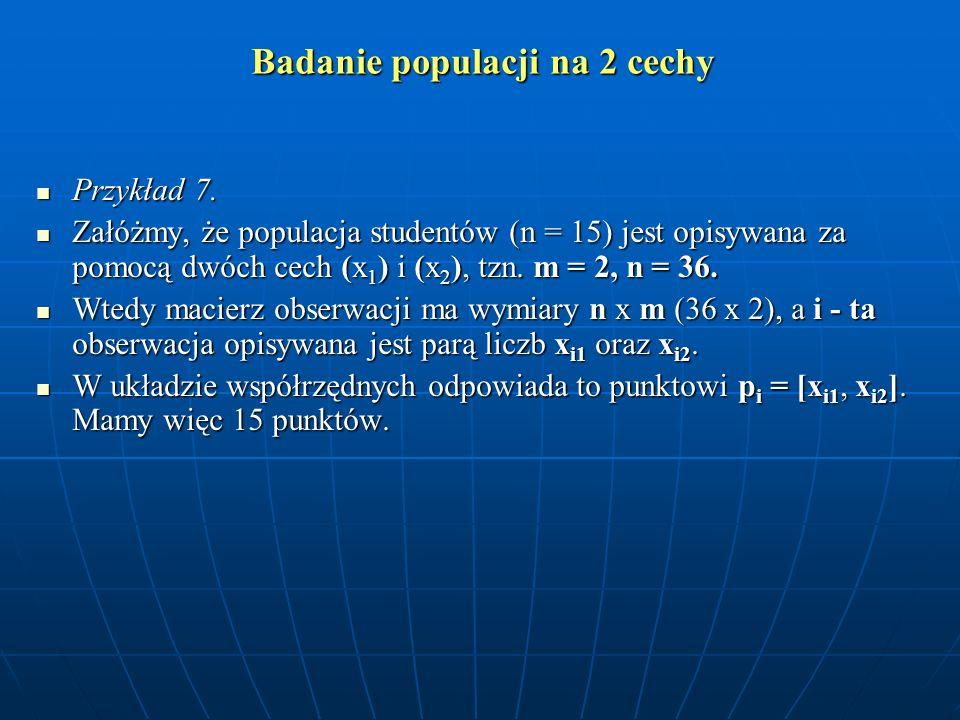 Badanie populacji na 2 cechy Przykład 7. Przykład 7. Załóżmy, że populacja studentów (n = 15) jest opisywana za pomocą dwóch cech (x 1 ) i (x 2 ), tzn