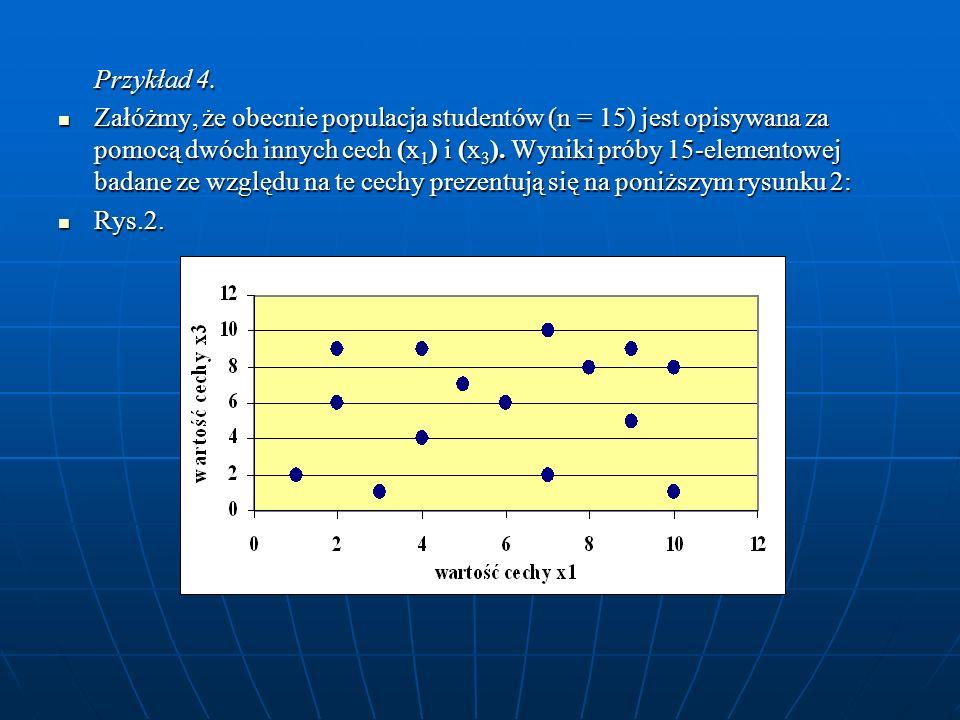 Przykład 4. Załóżmy, że obecnie populacja studentów (n = 15) jest opisywana za pomocą dwóch innych cech (x 1 ) i (x 3 ). Wyniki próby 15-elementowej b