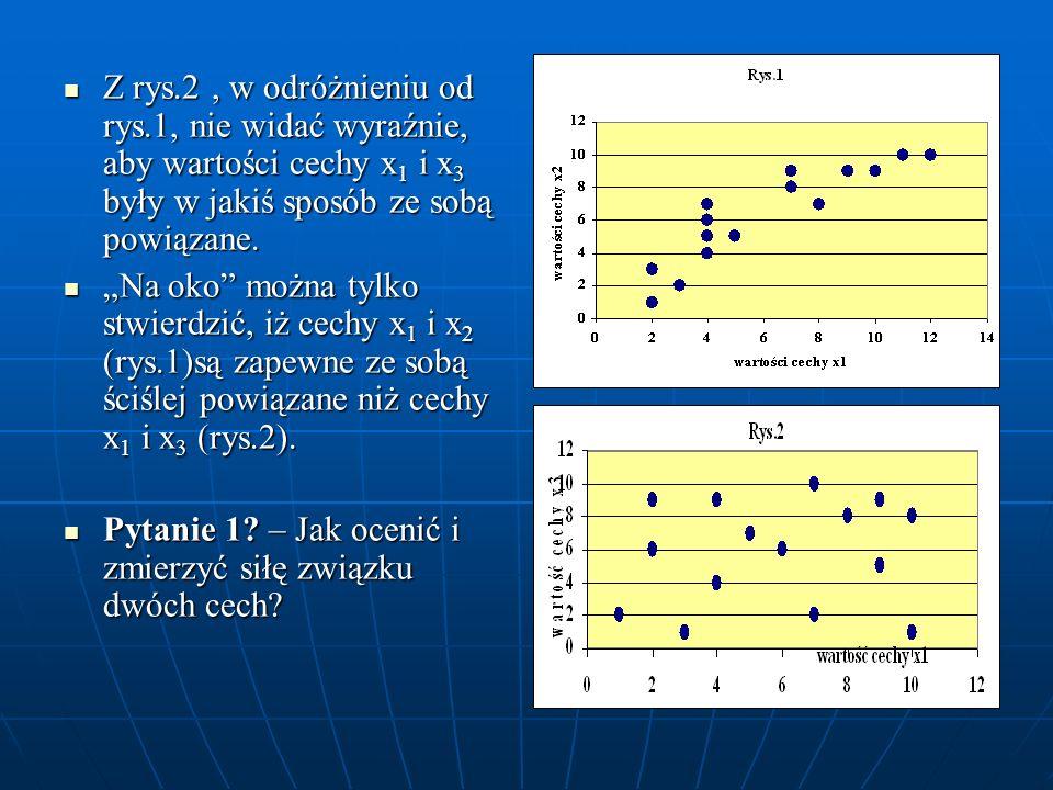 Z rys.2, w odróżnieniu od rys.1, nie widać wyraźnie, aby wartości cechy x 1 i x 3 były w jakiś sposób ze sobą powiązane. Z rys.2, w odróżnieniu od rys