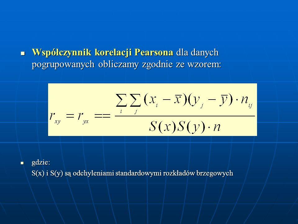 Współczynnik korelacji Pearsona dla danych pogrupowanych obliczamy zgodnie ze wzorem: Współczynnik korelacji Pearsona dla danych pogrupowanych oblicza