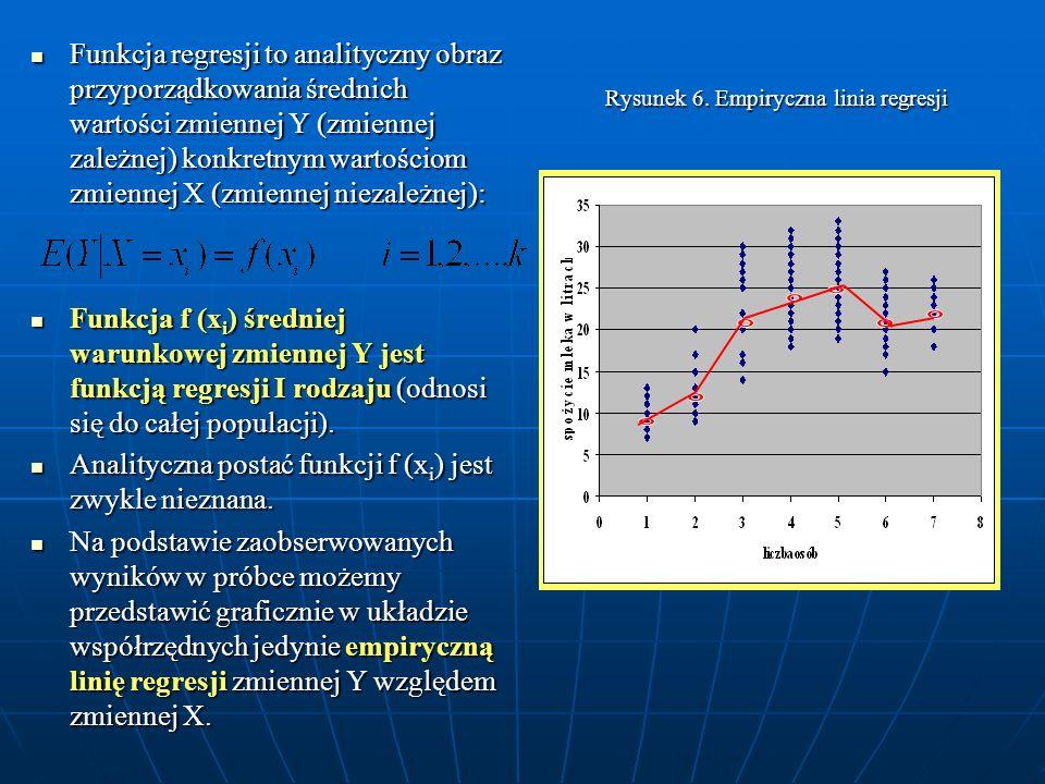 Rysunek 6. Empiryczna linia regresji Funkcja regresji to analityczny obraz przyporządkowania średnich wartości zmiennej Y (zmiennej zależnej) konkretn