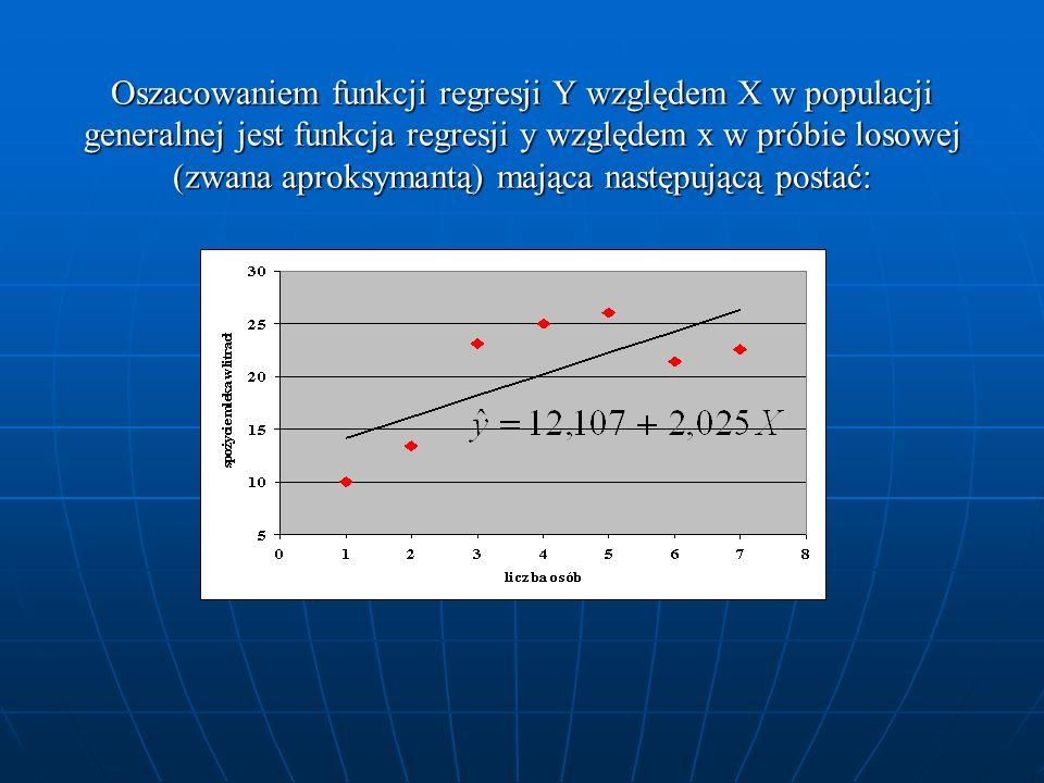 Oszacowaniem funkcji regresji Y względem X w populacji generalnej jest funkcja regresji y względem x w próbie losowej (zwana aproksymantą) mająca nast