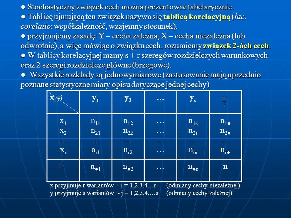 Stochastyczny związek cech można prezentować tabelarycznie. Tablicę ujmującą ten związek nazywa się tablicą korelacyjną (łac. corelatio: współzależnoś
