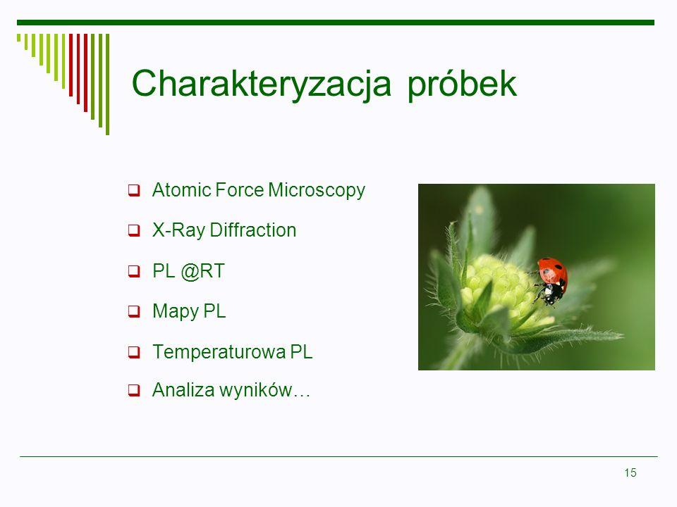 15 Charakteryzacja próbek Atomic Force Microscopy X-Ray Diffraction PL @RT Mapy PL Temperaturowa PL Analiza wyników…