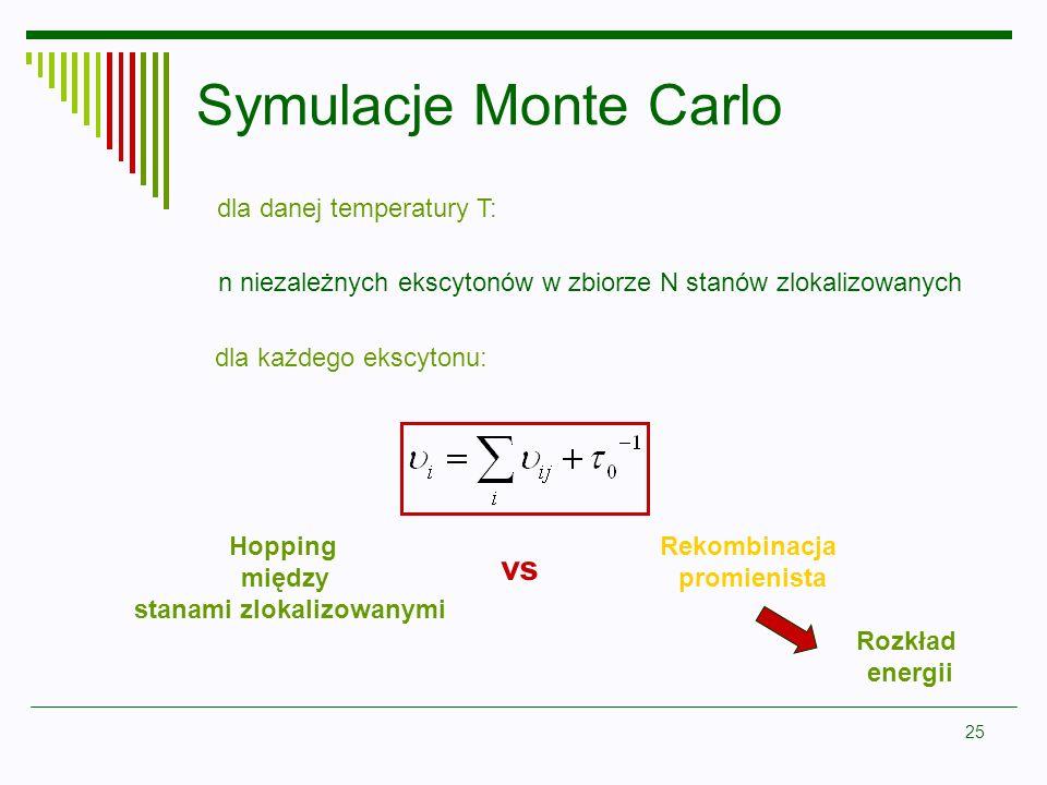 25 Symulacje Monte Carlo Hopping między stanami zlokalizowanymi Rekombinacja promienista vs n niezależnych ekscytonów w zbiorze N stanów zlokalizowany