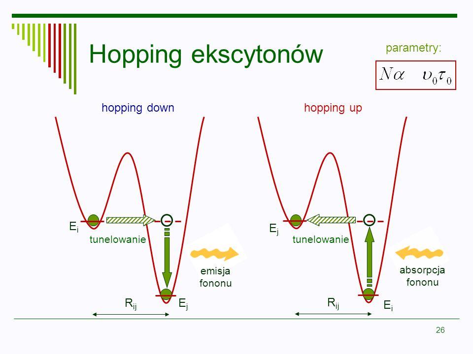 26 Hopping ekscytonów parametry: EiEi EjEj R ij tunelowanie absorpcja fononu hopping up EjEj EiEi R ij tunelowanie hopping down emisja fononu