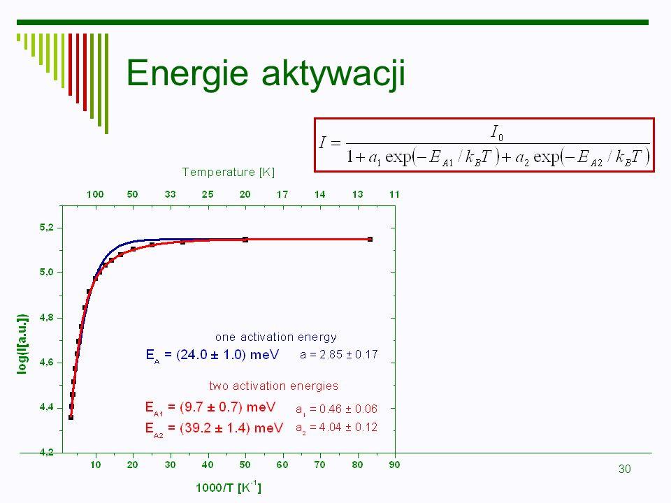 30 Energie aktywacji
