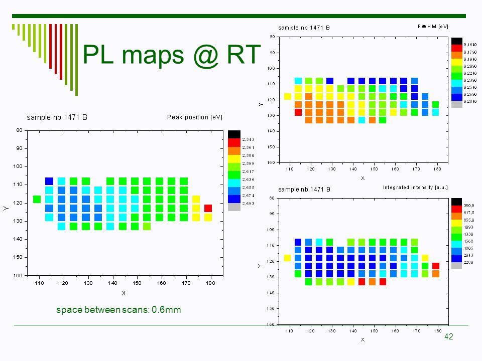 43 XRD spectra substrate peak zero-order peak satellite peaks average Indium content period of MQW 0002 reflection scan 2Θ/ω