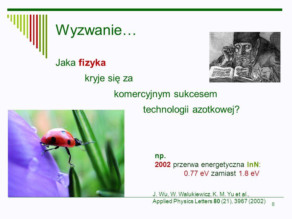 8 Wyzwanie… np. 2002 przerwa energetyczna InN: 0.77 eV zamiast 1.8 eV Jaka fizyka kryje się za komercyjnym sukcesem technologii azotkowej? J. Wu, W. W