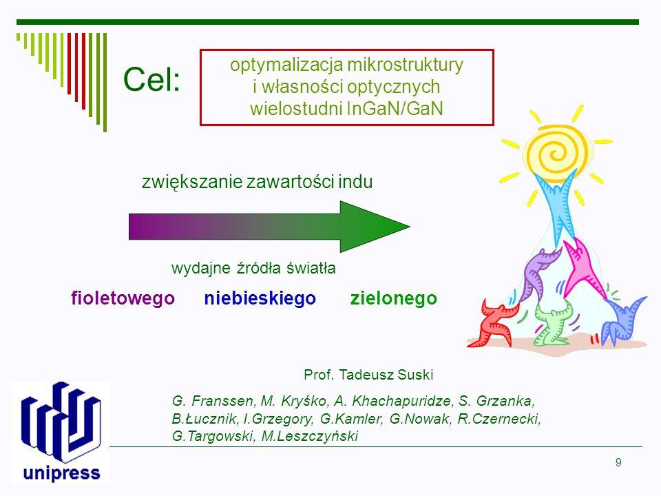 9 optymalizacja mikrostruktury i własności optycznych wielostudni InGaN/GaN wydajne źródła światła fioletowego niebieskiego zielonego zwiększanie zawa