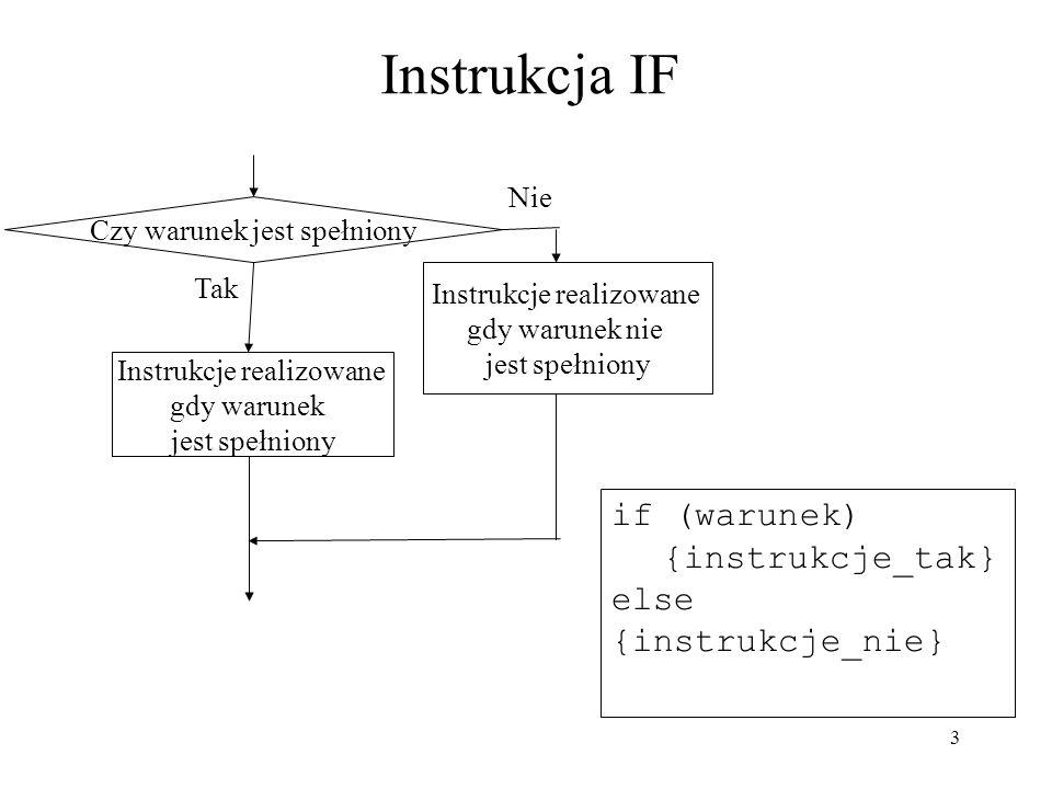 3 if (warunek) {instrukcje_tak} else {instrukcje_nie} Instrukcja IF Czy warunek jest spełniony Tak Nie Instrukcje realizowane gdy warunek jest spełnio