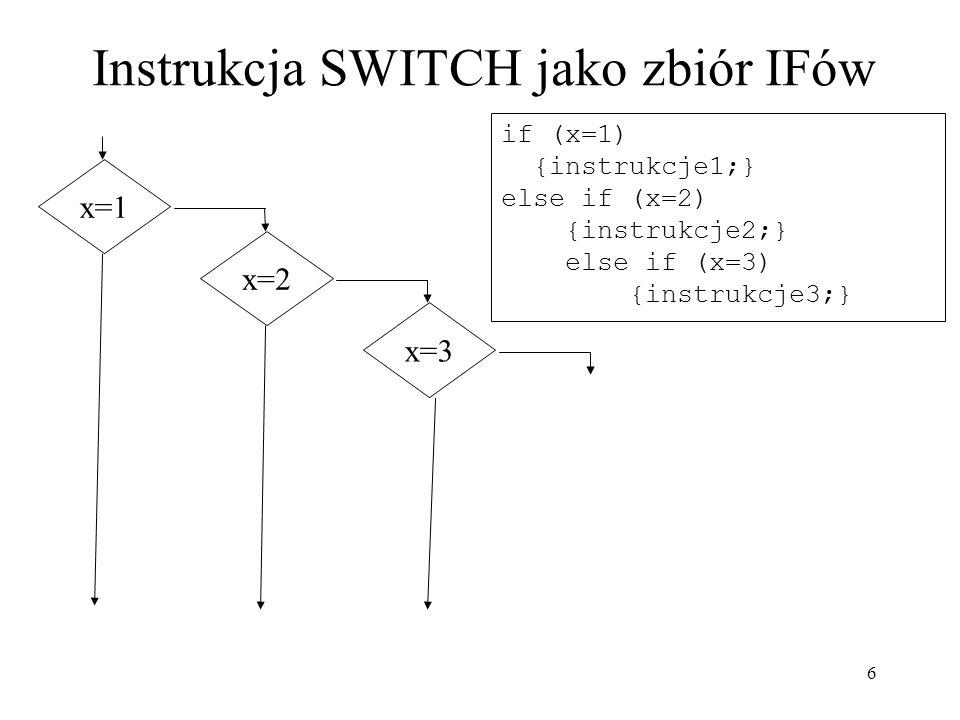 6 Instrukcja SWITCH jako zbiór IFów if (x=1) {instrukcje1;} else if (x=2) {instrukcje2;} else if (x=3) {instrukcje3;} x=1 x=2 x=3