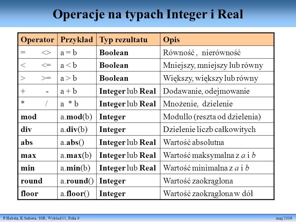 P.Habela, K.Subieta. SSR, Wykład 11, Folia 9 maj 2009 Operacje na typach Integer i Real OperatorPrzykładTyp rezultatuOpis = <>a = bBooleanRówność, nie