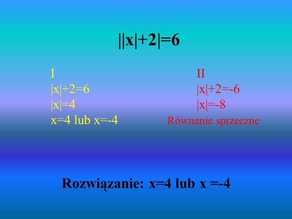 ||x|+2|=6 III |x|+2=6|x|+2=-6 |x|=4|x|=-8 x=4 lub x=-4 Równanie sprzeczne Rozwiązanie: x=4 lub x =-4