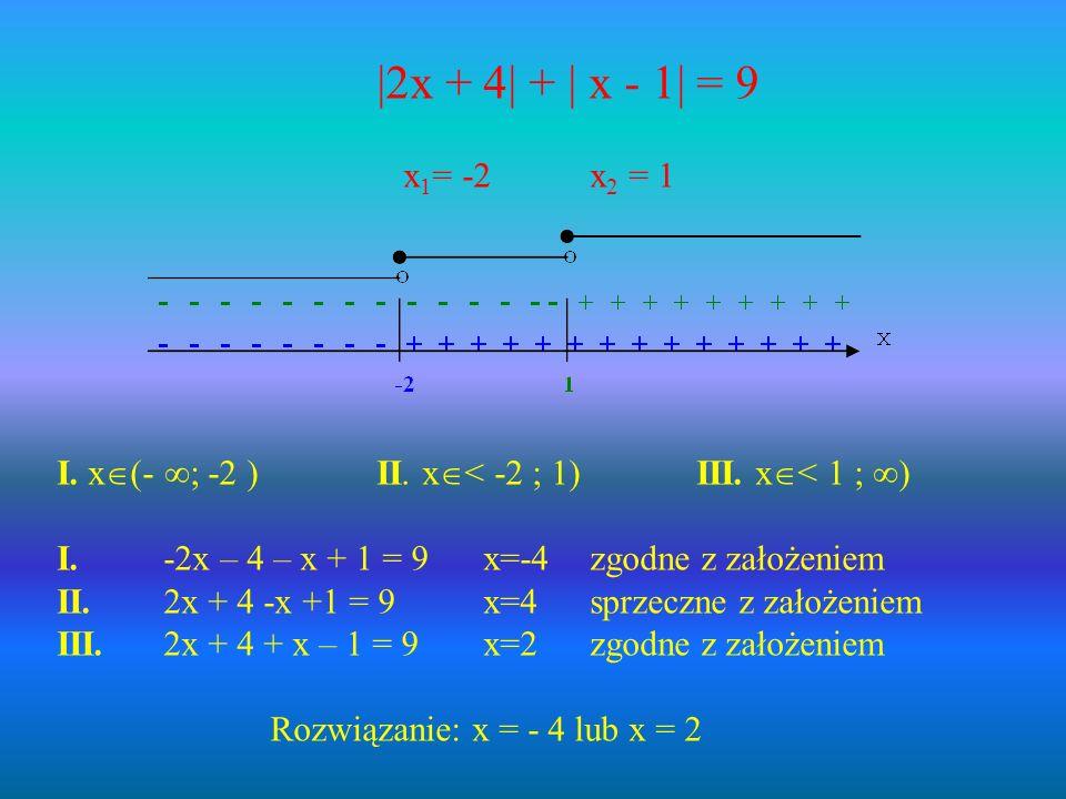 |2x + 4| + | x - 1| = 9 x 1 = -2x 2 = 1 I. x (- ; -2 ) II. x < -2 ; 1)III. x < 1 ; ) I.-2x – 4 – x + 1 = 9 x=-4zgodne z założeniem II. 2x + 4 -x +1 =