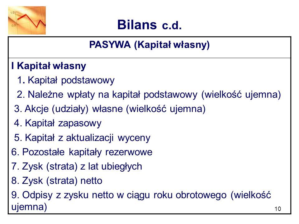 10 Bilans c.d. PASYWA (Kapitał własny) I Kapitał własny 1. Kapitał podstawowy 2. Należne wpłaty na kapitał podstawowy (wielkość ujemna) 3. Akcje (udzi
