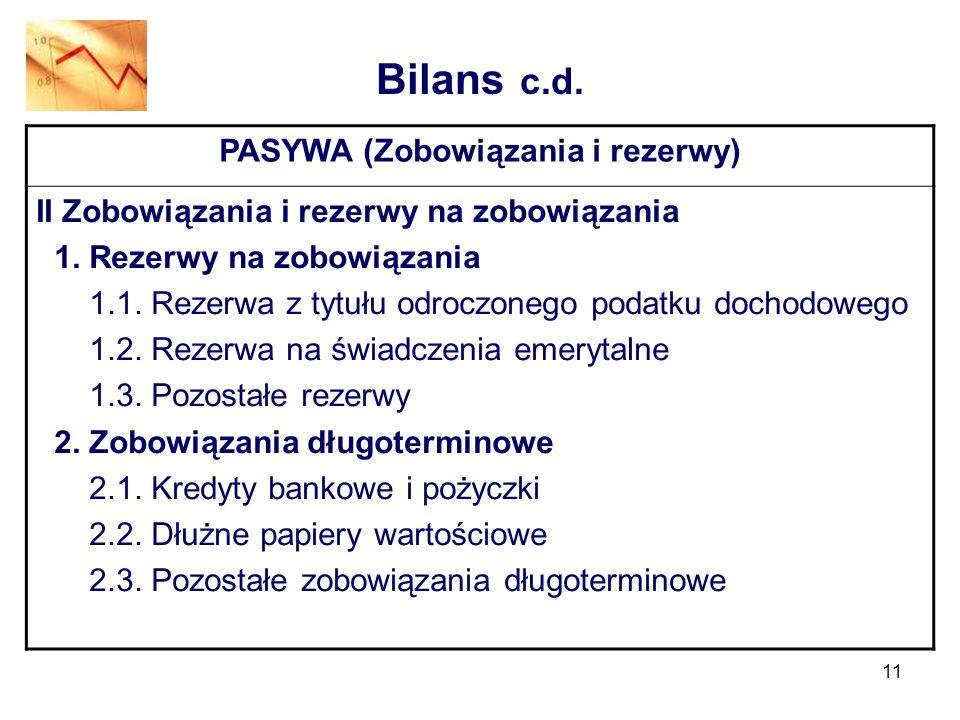 11 Bilans c.d. PASYWA (Zobowiązania i rezerwy) II Zobowiązania i rezerwy na zobowiązania 1. Rezerwy na zobowiązania 1.1. Rezerwa z tytułu odroczonego