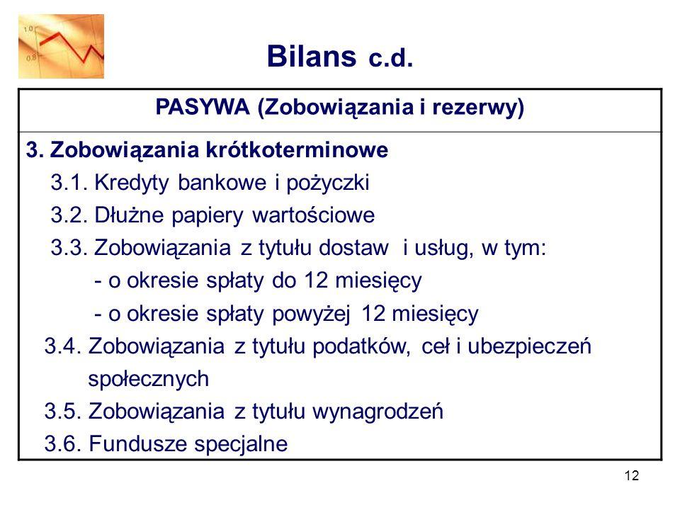 12 Bilans c.d. PASYWA (Zobowiązania i rezerwy) 3. Zobowiązania krótkoterminowe 3.1. Kredyty bankowe i pożyczki 3.2. Dłużne papiery wartościowe 3.3. Zo