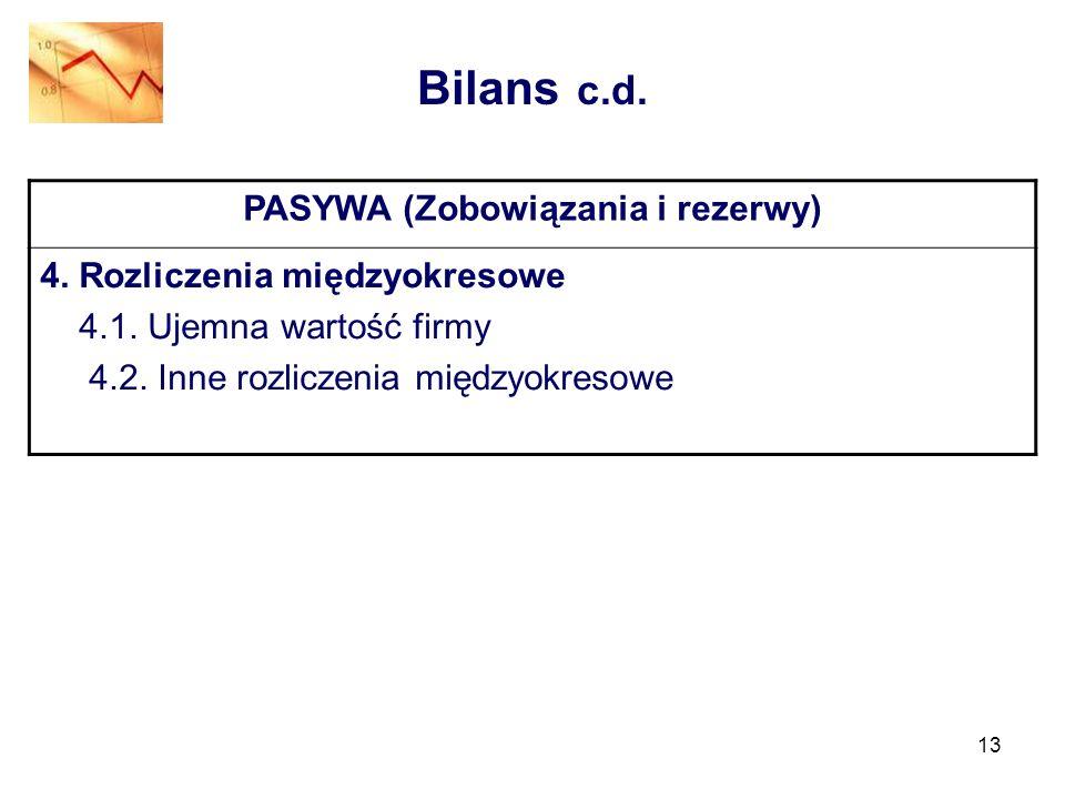 13 Bilans c.d. PASYWA (Zobowiązania i rezerwy) 4. Rozliczenia międzyokresowe 4.1. Ujemna wartość firmy 4.2. Inne rozliczenia międzyokresowe