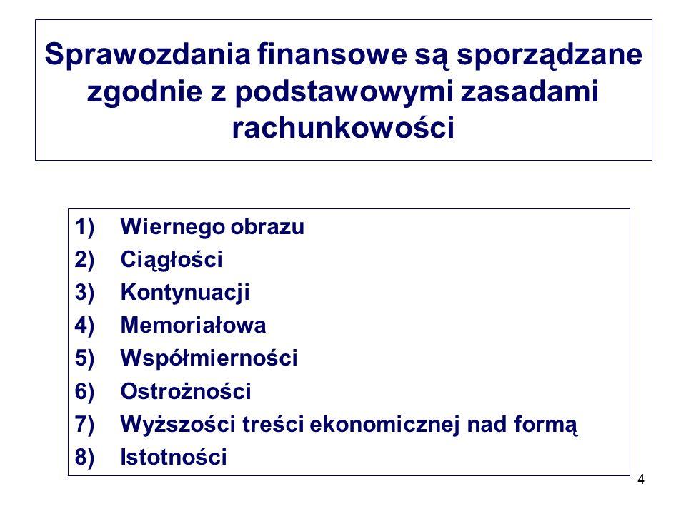 4 Sprawozdania finansowe są sporządzane zgodnie z podstawowymi zasadami rachunkowości 1)Wiernego obrazu 2)Ciągłości 3)Kontynuacji 4)Memoriałowa 5)Wspó