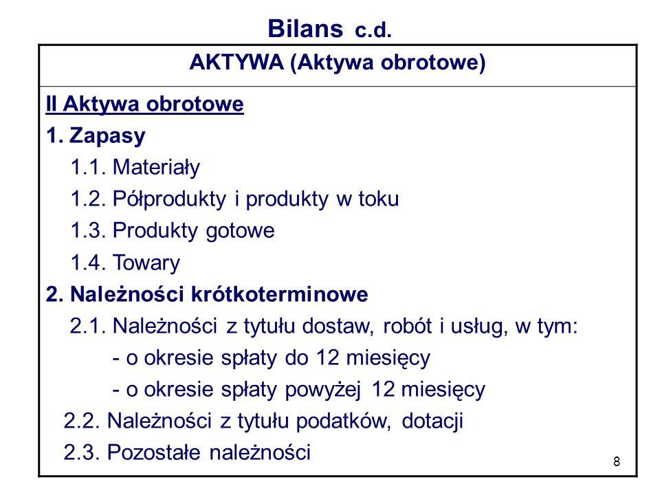 8 Bilans c.d. AKTYWA (Aktywa obrotowe) II Aktywa obrotowe 1. Zapasy 1.1. Materiały 1.2. Półprodukty i produkty w toku 1.3. Produkty gotowe 1.4. Towary