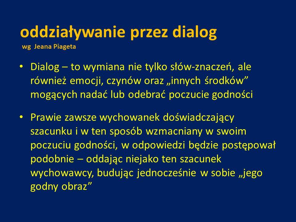 oddziaływanie przez dialog wg Jeana Piageta Dialog – to wymiana nie tylko słów-znaczeń, ale również emocji, czynów oraz innych środków mogących nadać