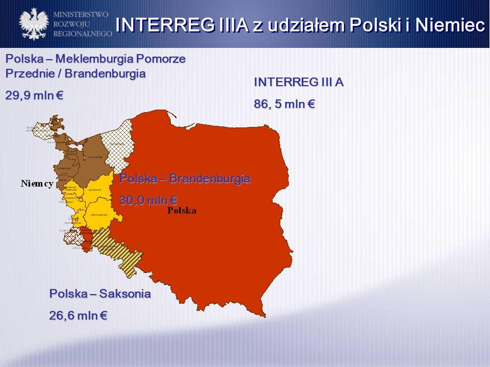INTERREG IIIA z udziałem Polski i Niemiec Polska – Meklemburgia Pomorze Przednie / Brandenburgia 29,9 mln 29,9 mln Polska – Brandenburgia 30,0 mln 30,