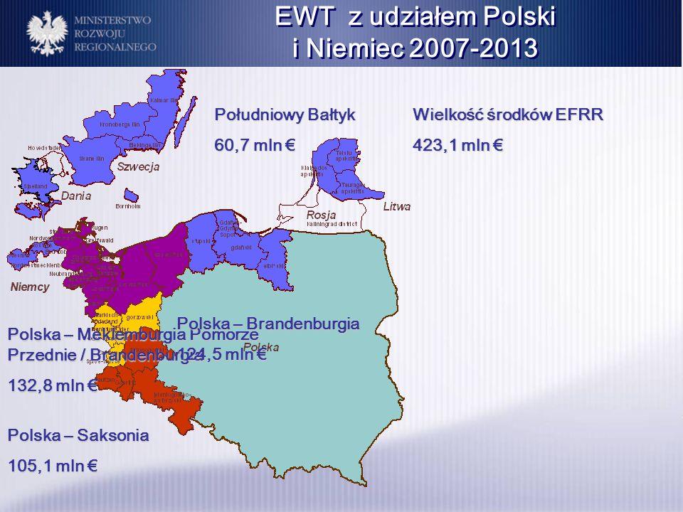 EWT z udziałem Polski i Niemiec 2007-2013 Południowy Bałtyk 60,7 mln 60,7 mln Polska – Meklemburgia Pomorze Przednie / Brandenburgia 132,8 mln 132,8 m