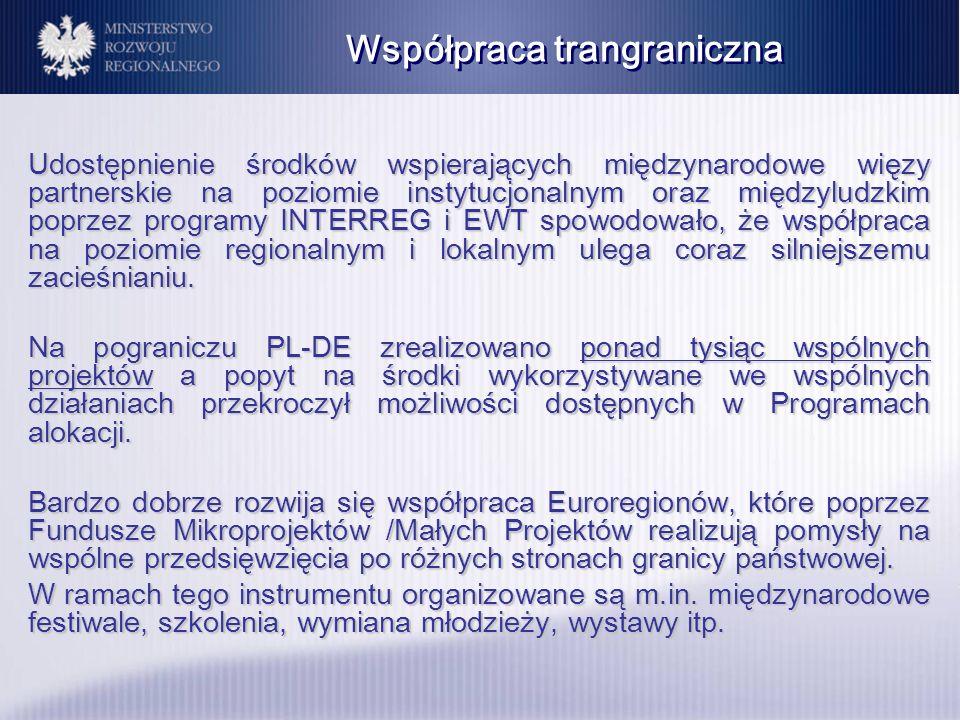 Udostępnienie środków wspierających międzynarodowe więzy partnerskie na poziomie instytucjonalnym oraz międzyludzkim poprzez programy INTERREG i EWT s