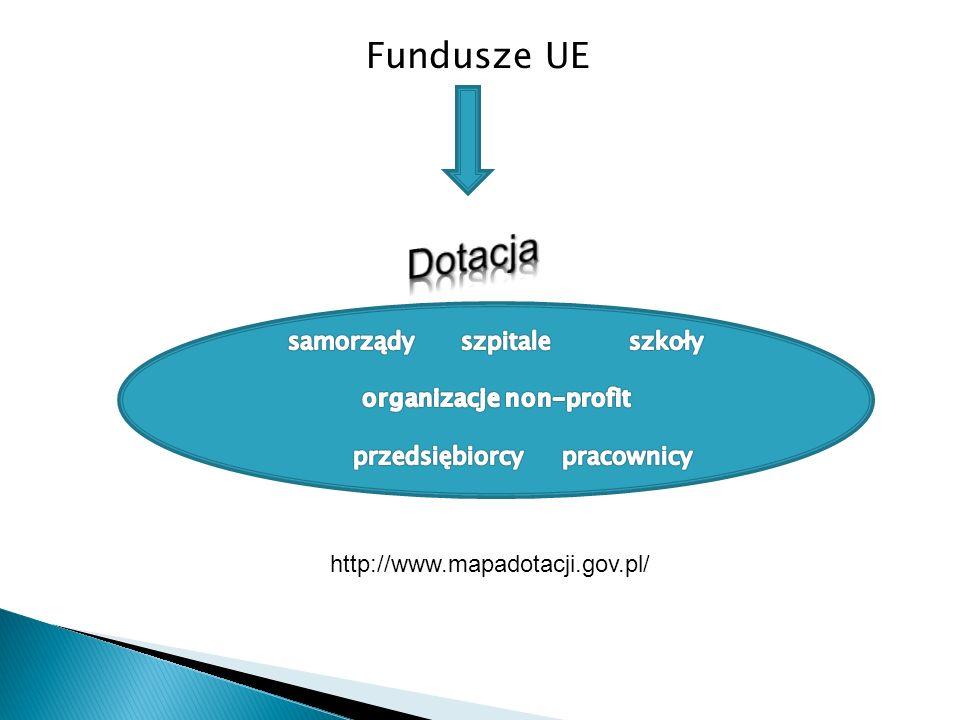 Polityka Spójności UE (2007-2013) FUNDUSZE STRUKTURALNE UE FUNDUSZ SPÓJNOŚCI Europejski Fundusz Społeczny Europejski Fundusz Rozwoju Regionalnego