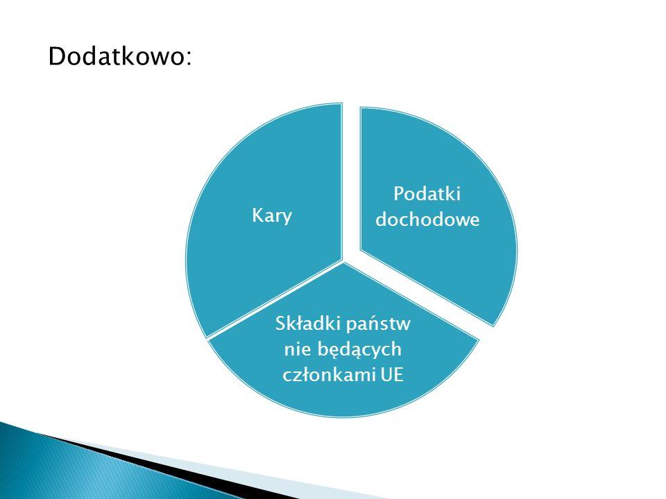 Instytucje wdrażające POKL (pośredniczące II stopnia) Kancelaria Prezesa Rady Ministrów www.kprm.gov.pl / tel.